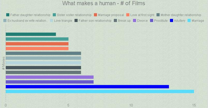Woody_Allen_Human_Num_films